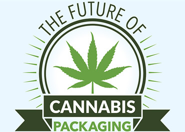 CANNABIS PACKAGING MARKET - GROWTH, TRENDS, AND FORECASTS (2020 - 2025)